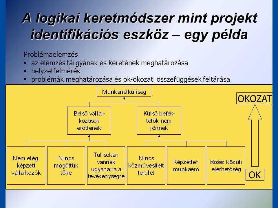 """A célfa a problémafa """"pozitív konverziója –pl."""