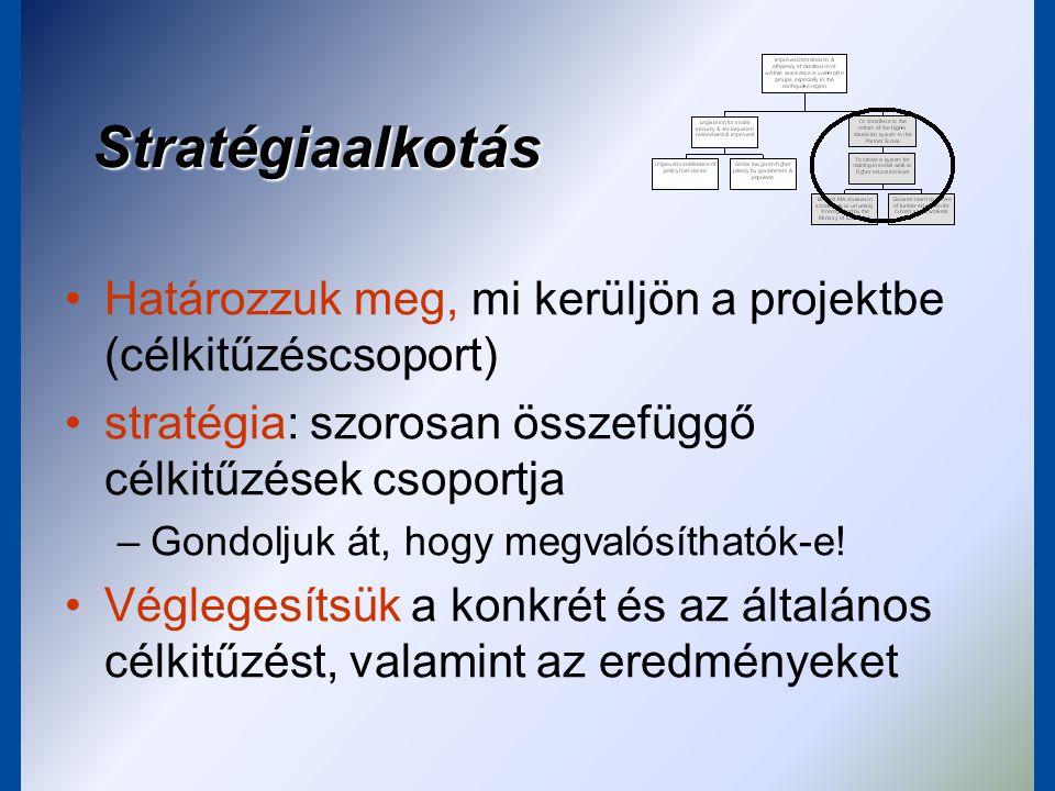 A konkrét projekttervezés következő fázisa: a logikai keretmátrix A logikai keretmátrix felépítése, elemei, az egyes oszlopok és sorok tartalma, ezek közötti összefüggések