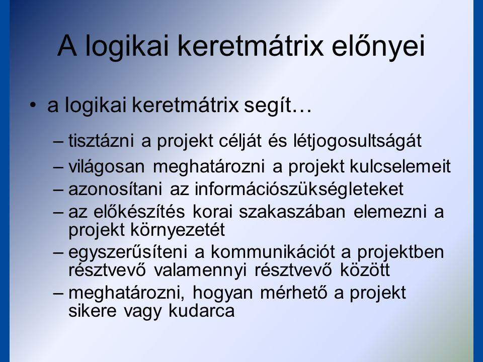AZ Logikai Keret Mátrix ELEMZŐ SZAKASZ ÖSSZEFOGLALÁS 1.
