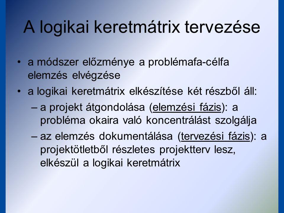 Logikai keret-tervezés lépésről lépésre elemzési fázis: –1.