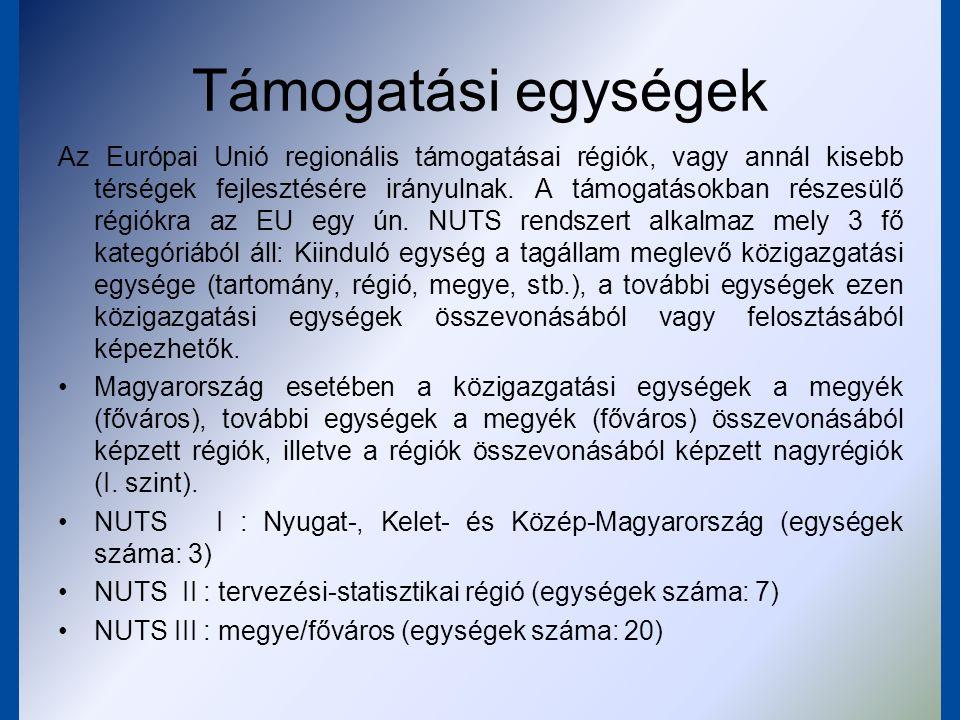 Strukturális Alapok területi szintjei A magyarországi NUTS regionális struktúra Területi Statisztikai Régiók (NUTS) – NUTS I az ország teljes területe – NUTS II régiók – NUTS IIImikrorégió (megyék) – NUTS IVkistérségek – NUTS Vtelepülések  Magyarország: 7 NUTS II.