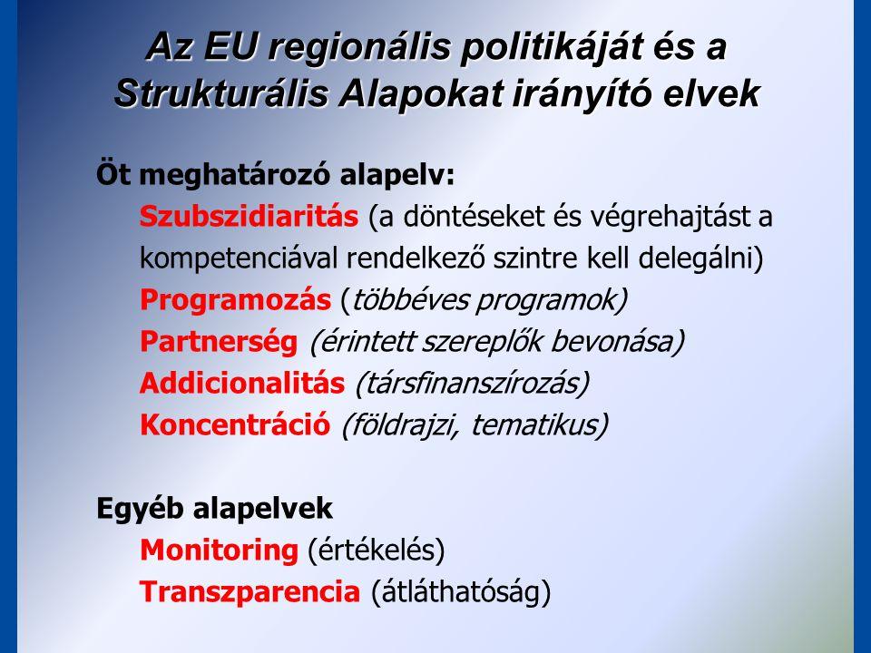 EU pályázati rendszerének alapelvei Szubszidiaritás: a döntéseket és a végrehajtást arra a területi szintre kell helyezni, amely a legnagyobb átlátással és kompetenciával rendelkezik a feladat megvalósításához Addicionalitás: a Közösség által nyújtott pénzügyi támogatás kiegészíti az adott ország fejlesztési politikáját, hozzájárul területfejlesztési stratégiájához.