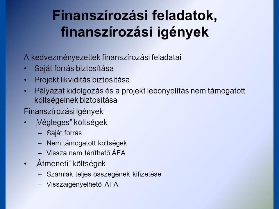 A saját forrás elemei Számlapénz (bank) Bankhitel (rövid és éven túli) Partnerek hozzájárulása Egyéb forrás (pl.