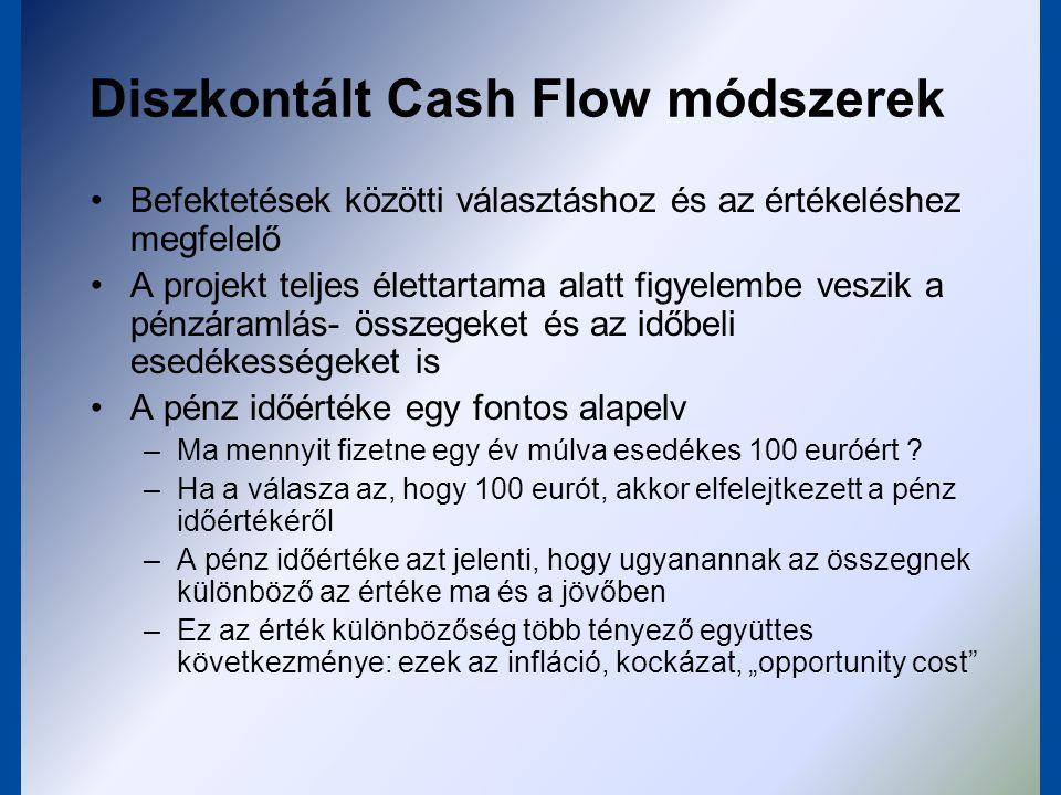 DCF alapú eszközértékelés Jelenérték A projekt pénz-áramlása Diszkont-ráta Alapfogalmak  FV (future value) - jövőbeli érték  i/k - kamatláb/diszkon tráta  PV (present value) - jelenérték