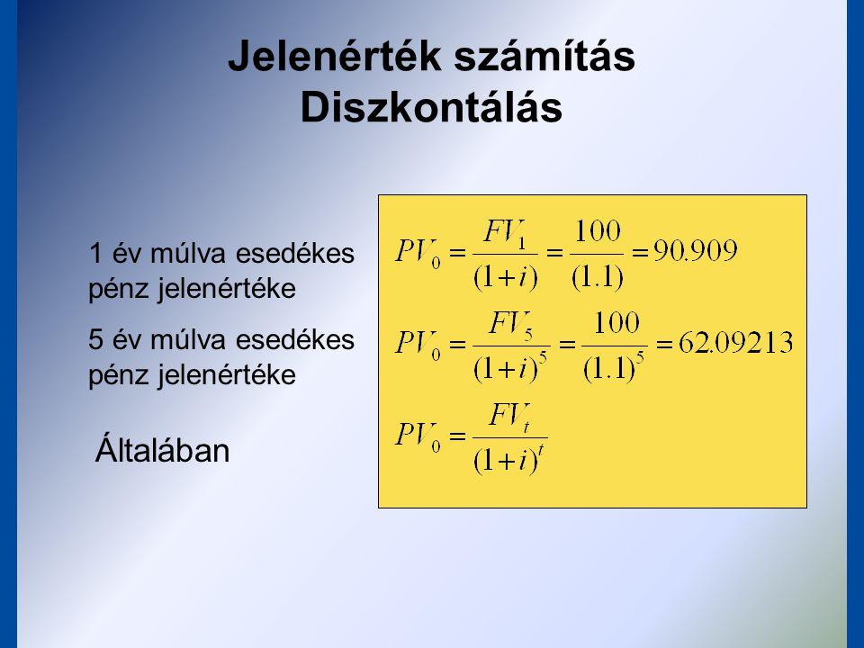 A jelenérték Példa: Tegyük fel, hogy a diszkontráta 10% Ezekből a számításokból adódnak az egyes évekhez tartozó diszkontfaktorok.