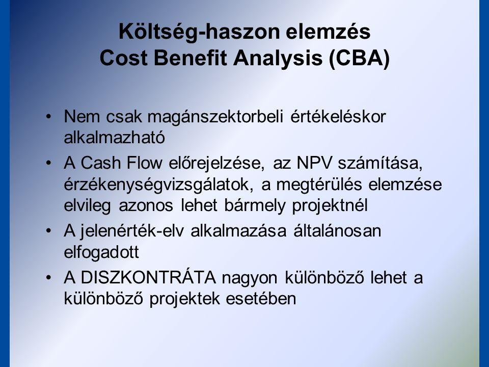 CBA: Köz- és magánszféra Nem csak a közvetlen pénzáramlásokat kell figyelembe venni - pl.