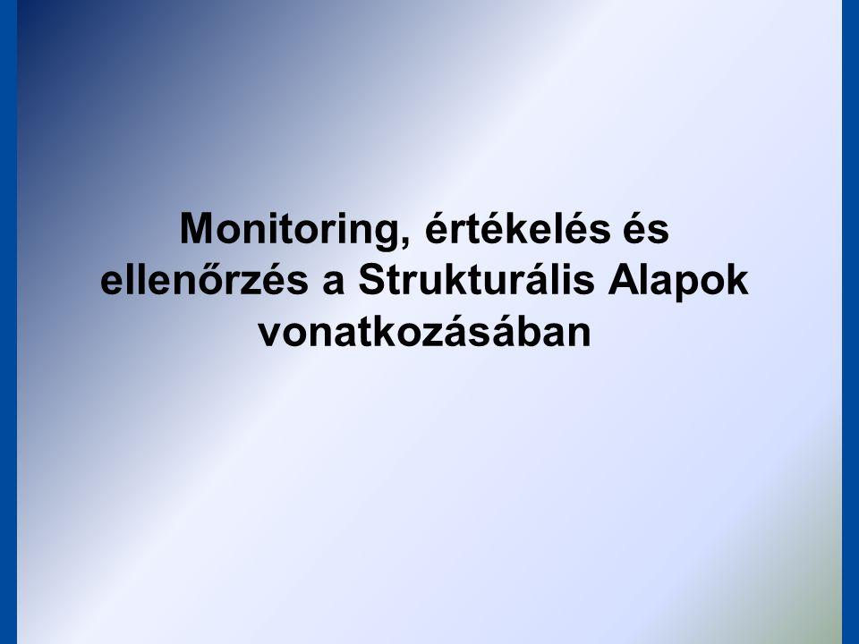 """Európai Uniós program alapelvek Programozás - nagy körültekintéssel –TERV Partnerség - minden érintettet bevonni –TÁRSAK Addicionalitás vagy társfinanszírozás –TELJESSÉG Koncentráció - minden """"téren –TERÜLET/TÉMA Átláthatóság, monitoring, ellenőrzés (!) –TRANSZPARENCIA/TISZTÁZÁS ÖT(T)LETESSÉG"""