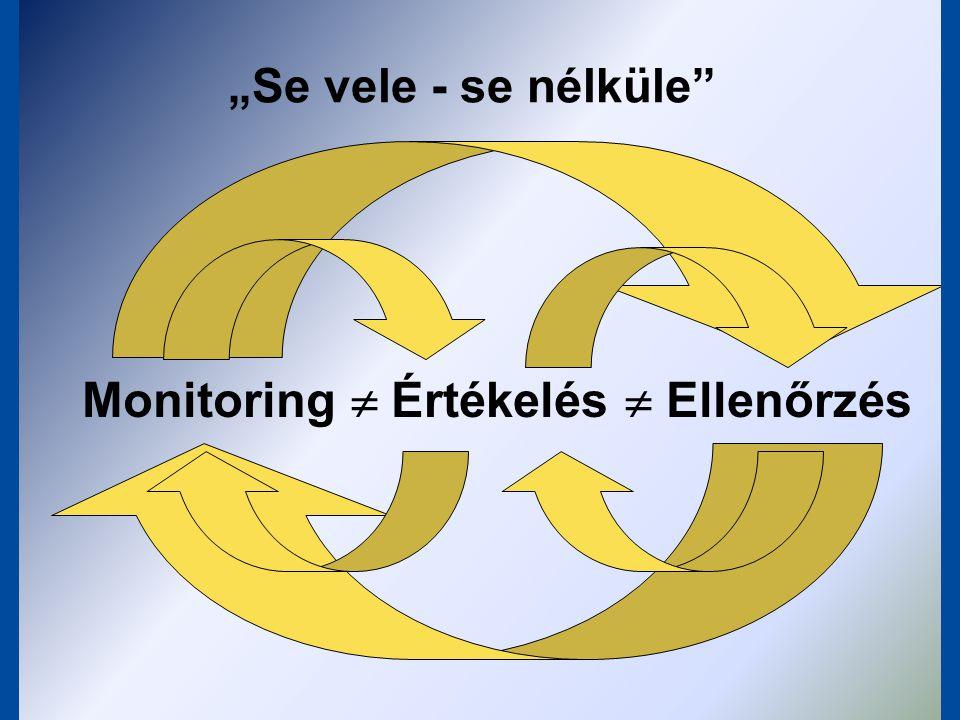 """Monitoring Folyamatos """"nyomon követés , vizsgálat, elemzés - a célok ütemes megvalósulása érdekében Szükség szerinti beavatkozás, döntés- előkészítés –változtatni a managementen –változtatni a célkitűzéseken –reallokálni a forrásokat Dokumentálás, információáramlás, tájékoztatás az átláthatóság jegyében"""