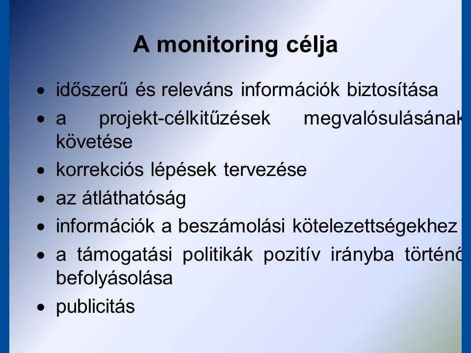 A hazai monitoring rendszerre vonatkozó jogszabályok 1108/1997.