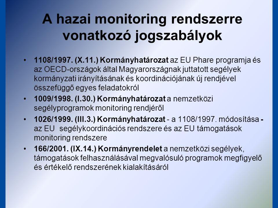 A monitoring jelentés tartalma a projektek végrehajtásának menete, eredményeik eltérések a megvalósítási tervtől felmerült problémák és a megoldásukra tett intézkedések/-i javaslatok  akár a pénzügyi terv felülvizsgálatára is tájékoztató és propaganda tevékenység
