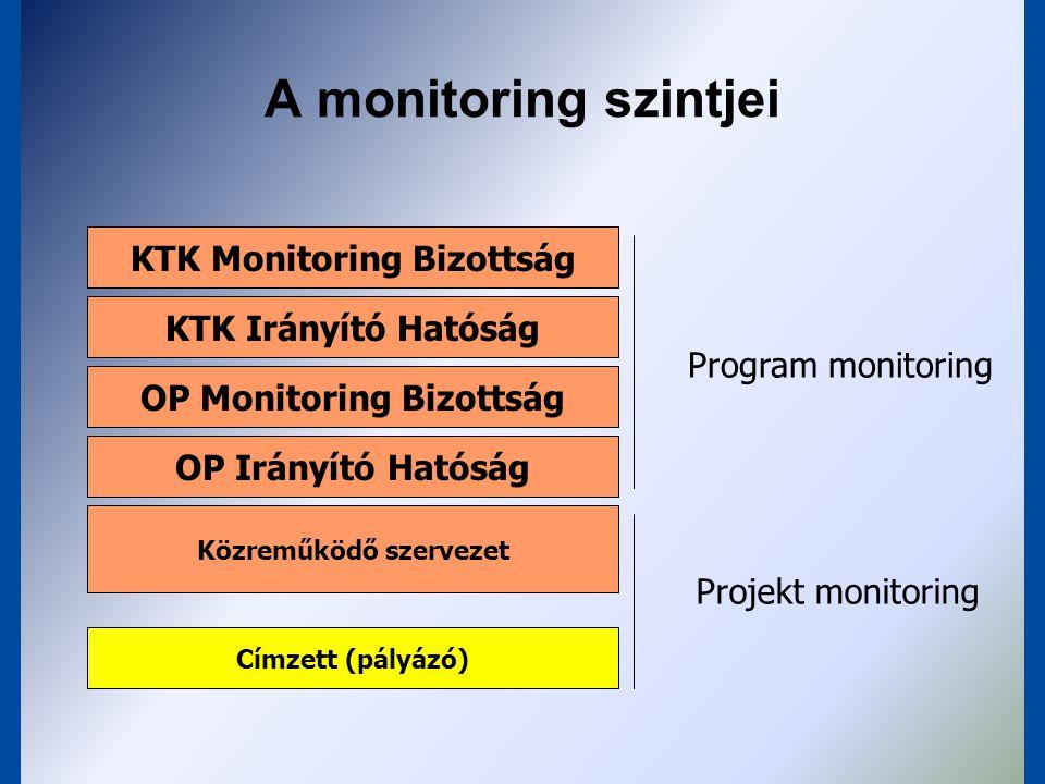 """Az IT rendszer adatbázisai Támogatási kérelmek Egyeztetett kérelmek Befogadott, jóváhagyott projektek Végrehajtás alatt álló projektek Befejezett, megvalósult projektek Visszaélések (""""Lopez modul )"""