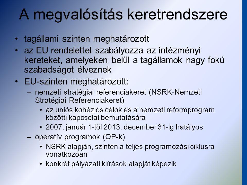 A megvalósítás intézményei tagállami döntés alapján alapvető szervezetek OP-szinten: –Irányító Hatóság (IH) pályázat kiírása, szerződéskötés, programszintű monitoring –Közreműködő Szervezetek (KSZ-ek) az IH-tól vesznek át egyes feladatokat –Kifizető Hatóság (KH) a támogatást kifizetési kérelemre nyújtja a kedvezményezett számára