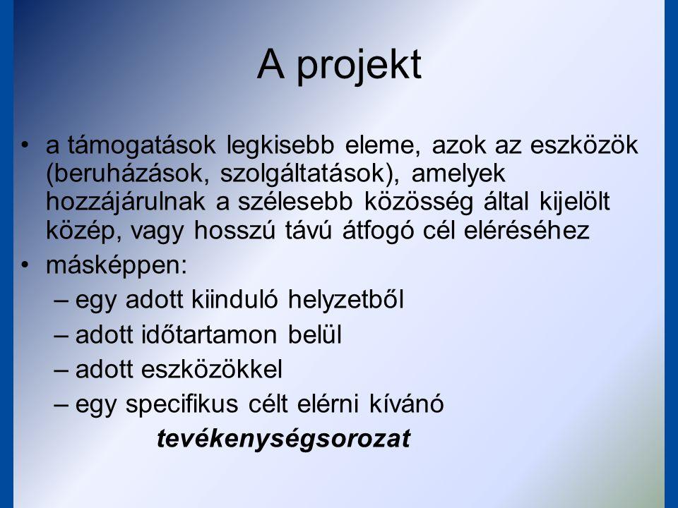 A projekt elemei I.