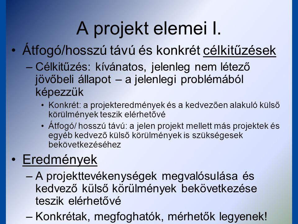 A projekt elemei II.