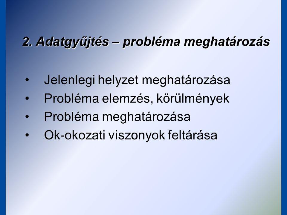2. Adatgyűjtés – probléma meghatározás Jelenlegi helyzet meghatározása Probléma elemzés, körülmények Probléma meghatározása Ok-okozati viszonyok feltá