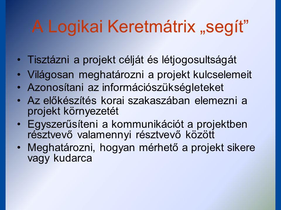 A logikai keretmódszer mint projekttervezési eszköz Lépései: 1.