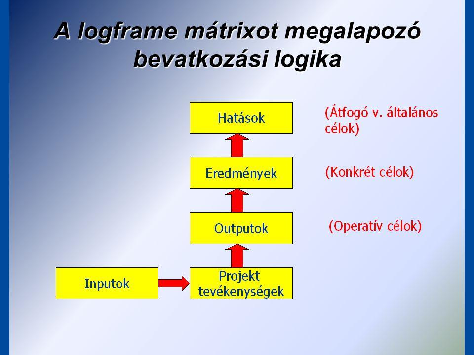 Logikai keretmátrix lépésről-lépésre ELEMZÉSI FÁZIS  1.