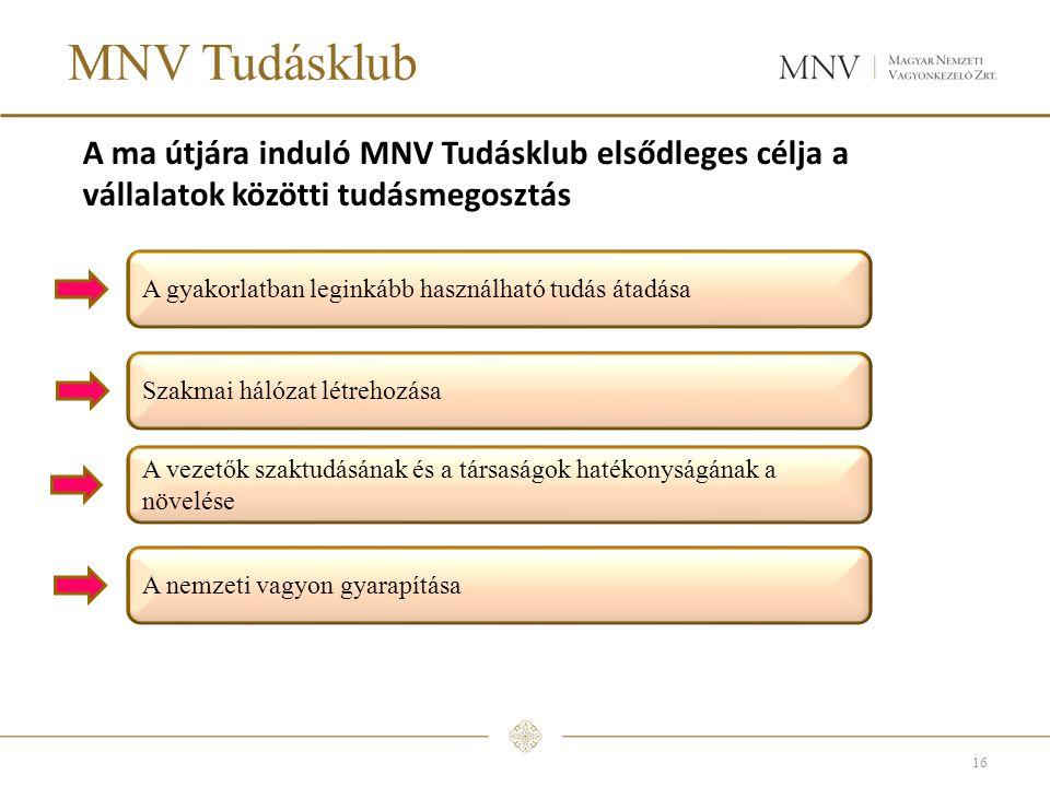 MNV Tudásklub A ma útjára induló MNV Tudásklub elsődleges célja a vállalatok közötti tudásmegosztás 16 A gyakorlatban leginkább használható tudás átadása Szakmai hálózat létrehozása A vezetők szaktudásának és a társaságok hatékonyságának a növelése A nemzeti vagyon gyarapítása
