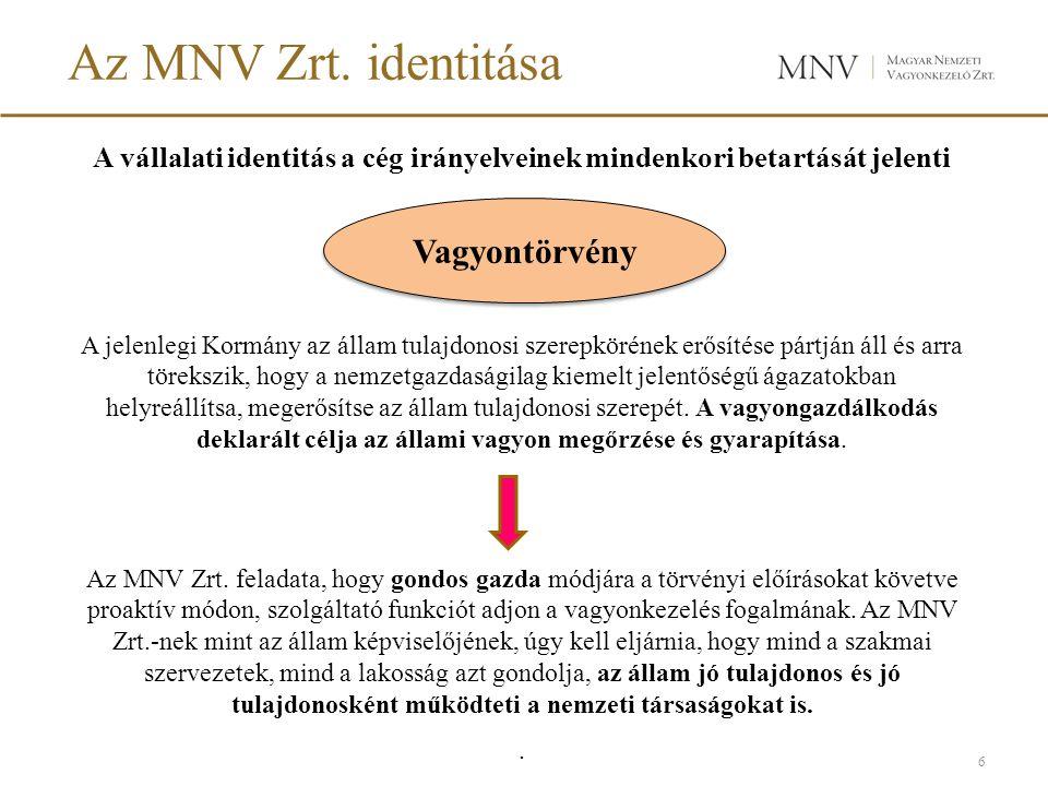 Az MNV Zrt.