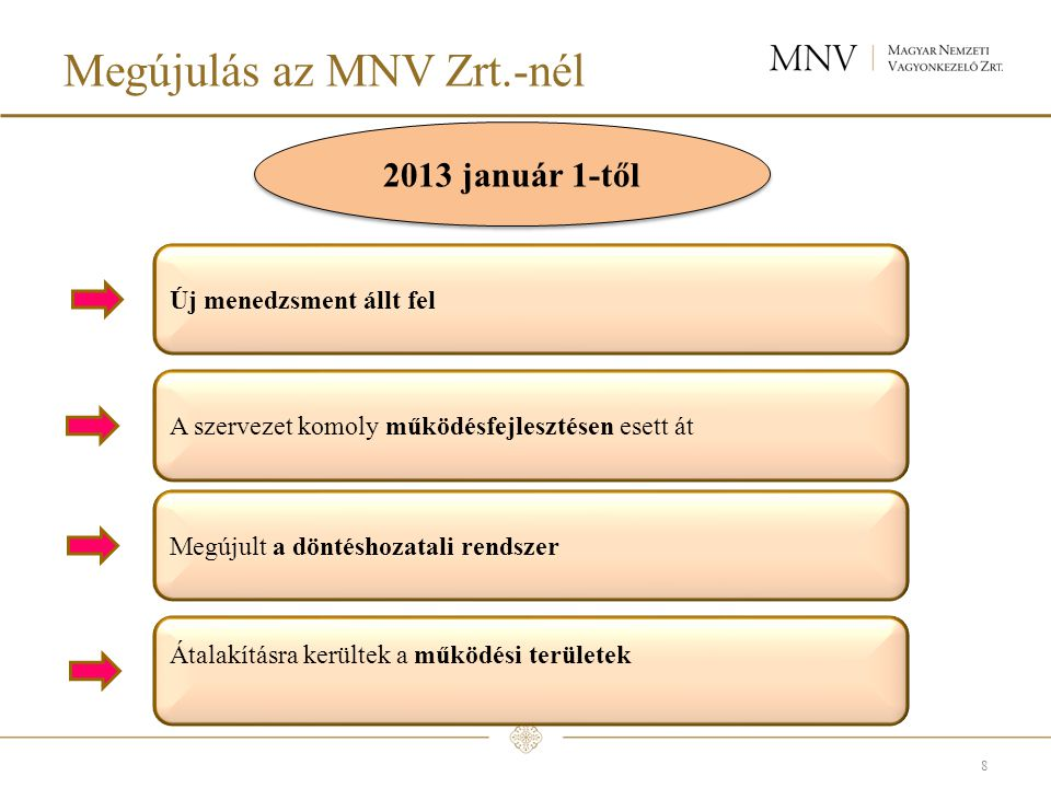 Megújulás az MNV Zrt.-nél 8 2013 január 1-től Új menedzsment állt fel A szervezet komoly működésfejlesztésen esett át Átalakításra kerültek a működési területek Megújult a döntéshozatali rendszer