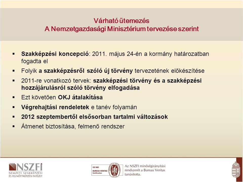  Szakképzési koncepció: 2011. május 24-én a kormány határozatban fogadta el  Folyik a szakképzésről szóló új törvény tervezetének előkészítése  201