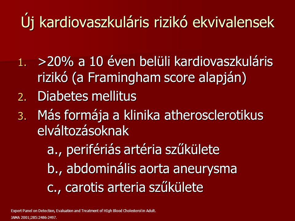 Új kardiovaszkuláris rizikó ekvivalensek 1. >20% a 10 éven belüli kardiovaszkuláris rizikó (a Framingham score alapján) 2. Diabetes mellitus 3. Más fo