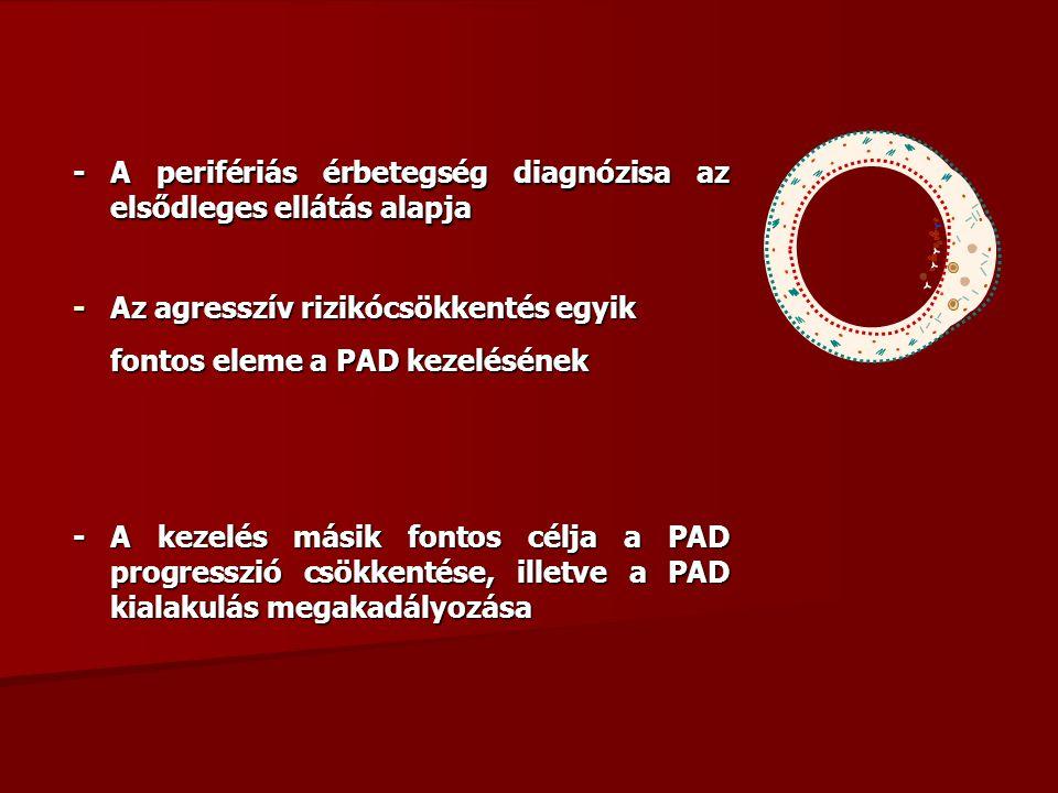 - A perifériás érbetegség diagnózisa az elsődleges ellátás alapja - Az agresszív rizikócsökkentés egyik fontos eleme a PAD kezelésének - A kezelés más