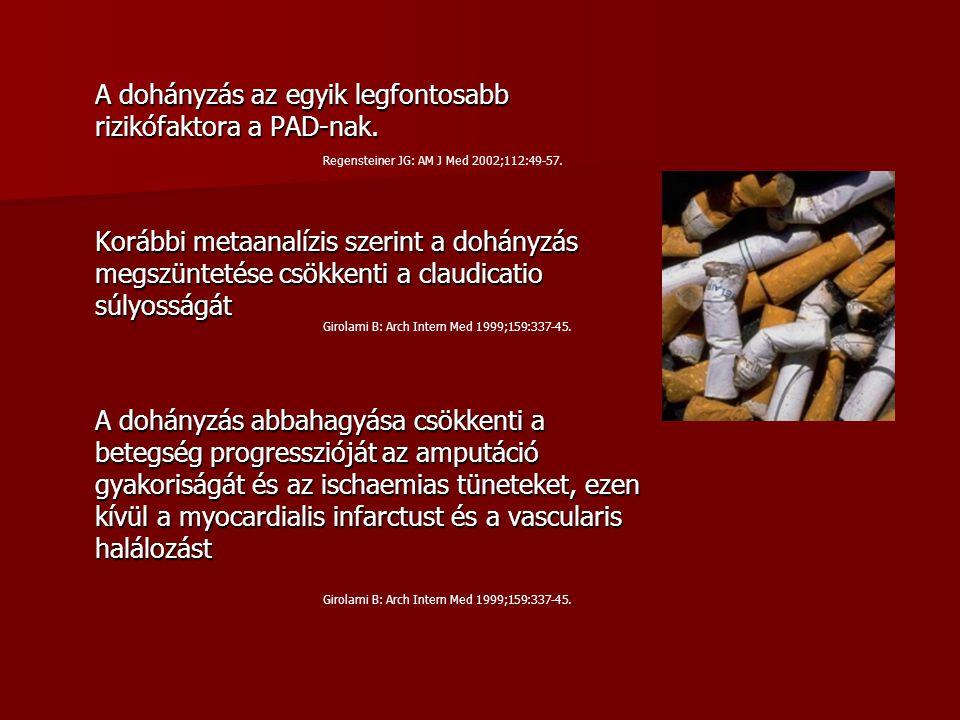 A dohányzás az egyik legfontosabb rizikófaktora a PAD-nak. Korábbi metaanalízis szerint a dohányzás megszüntetése csökkenti a claudicatio súlyosságát