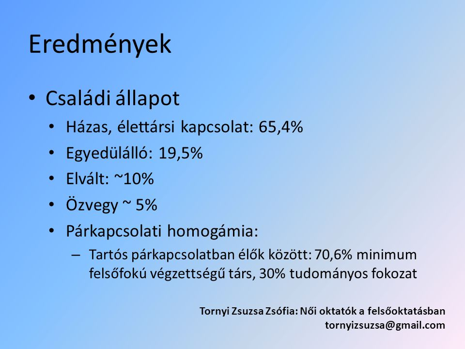 Eredmények Családi állapot Házas, élettársi kapcsolat: 65,4% Egyedülálló: 19,5% Elvált: ~10% Özvegy ~ 5% Párkapcsolati homogámia: – Tartós párkapcsolatban élők között: 70,6% minimum felsőfokú végzettségű társ, 30% tudományos fokozat Tornyi Zsuzsa Zsófia: Női oktatók a felsőoktatásban tornyizsuzsa@gmail.com