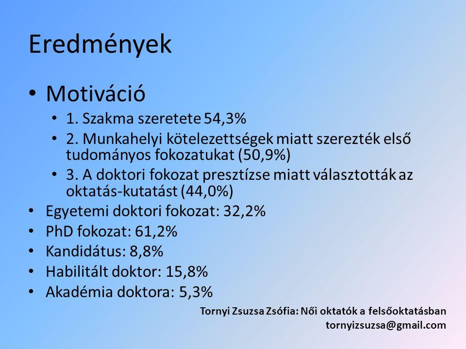 Eredmények Motiváció 1. Szakma szeretete 54,3% 2.