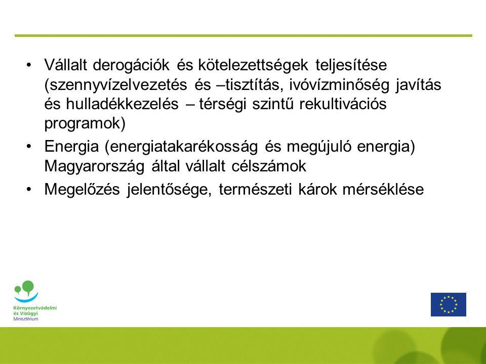 Vállalt derogációk és kötelezettségek teljesítése (szennyvízelvezetés és –tisztítás, ivóvízminőség javítás és hulladékkezelés – térségi szintű rekultivációs programok) Energia (energiatakarékosság és megújuló energia) Magyarország által vállalt célszámok Megelőzés jelentősége, természeti károk mérséklése