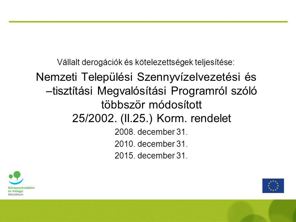 Vállalt derogációk és kötelezettségek teljesítése: Nemzeti Települési Szennyvízelvezetési és –tisztítási Megvalósítási Programról szóló többször módosított 25/2002.