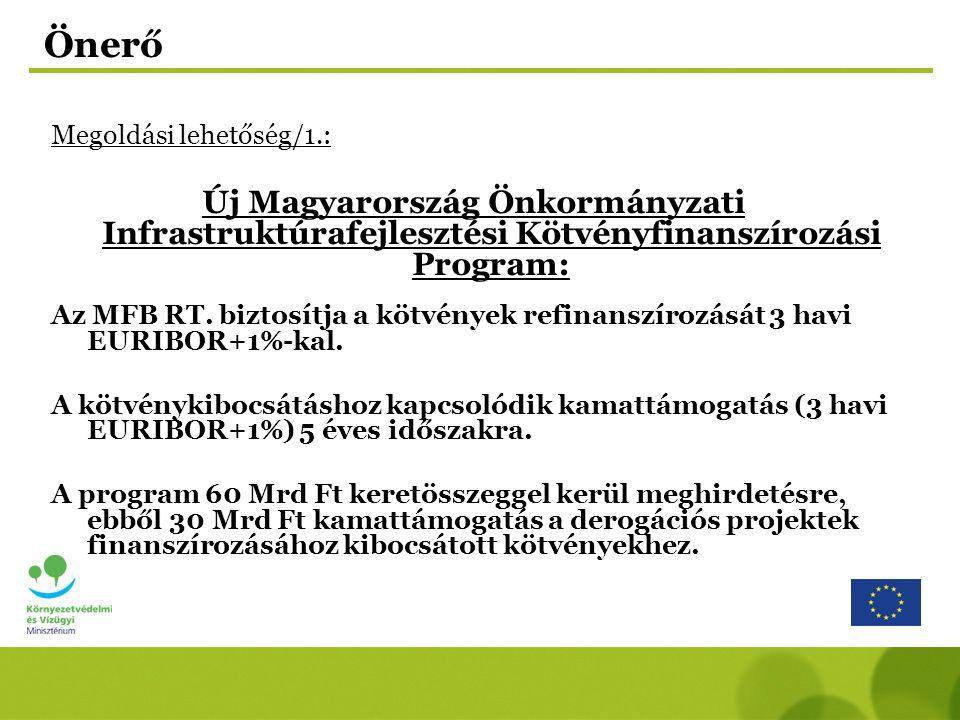 Önerő Megoldási lehetőség/1.: Új Magyarország Önkormányzati Infrastruktúrafejlesztési Kötvényfinanszírozási Program: Az MFB RT.