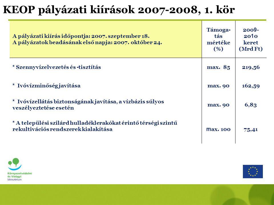 KEOP pályázati kiírások 2007-2008, 1. kör A pályázati kiírás időpontja: 2007.