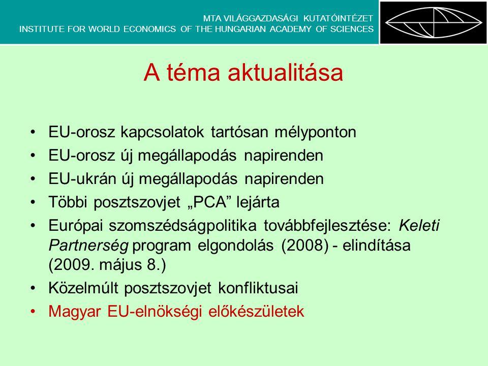 MTA VILÁGGAZDASÁGI KUTATÓINTÉZET INSTITUTE FOR WORLD ECONOMICS OF THE HUNGARIAN ACADEMY OF SCIENCES Megközelítésünk: komplex Oroszország Európai Unió (Brüsszel- tagállamok) Közös posztszovjet szomszédok =Keleti Partnerség célállamok (6 ország)
