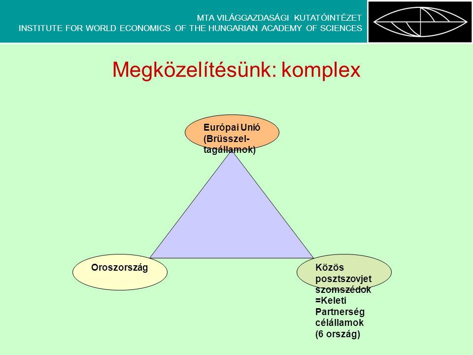 MTA VILÁGGAZDASÁGI KUTATÓINTÉZET INSTITUTE FOR WORLD ECONOMICS OF THE HUNGARIAN ACADEMY OF SCIENCES Kiinduló feltételrendszer Megosztott EU – értékek versus érdekek ( Peter Mandelson: nincs még egy ország, amely oly jól megvilágítaná különbözőségeinket, mint Oroszország ) (CEPS-tanulmány: bilaterális viták alapvetően befolyásolják a Moszkva-Brüsszel szinten zajló párbeszédet) EU-orosz kapcsolatok 2003 óta lejtmenetben EU-orosz kapcsolatok Achilles-sarka: a közös szomszédság ügye Keleti Partnerség kezdeményezés – közös szomszédok EU-hoz közelebb vonása Orosz megközelítés EU-hoz: bilateralista Orosz megközelítés közös posztszovjet szomszédokhoz: érdekszféra alapú Ambivalens magatartást mutató közös szomszédok (vonzódás a Nyugat felé, lazítási szándék – eltérő módokon és intenzitással - az orosz szálakon)