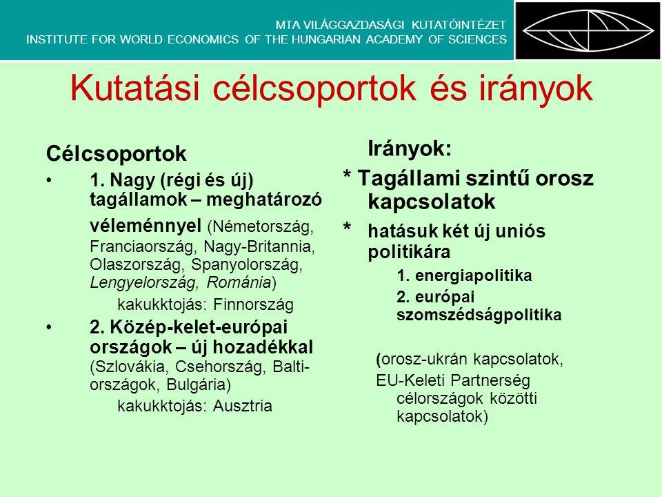 MTA VILÁGGAZDASÁGI KUTATÓINTÉZET INSTITUTE FOR WORLD ECONOMICS OF THE HUNGARIAN ACADEMY OF SCIENCES Kutatási célcsoportok és irányok Célcsoportok 1. N