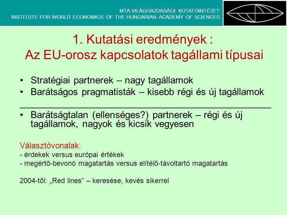 """MTA VILÁGGAZDASÁGI KUTATÓINTÉZET INSTITUTE FOR WORLD ECONOMICS OF THE HUNGARIAN ACADEMY OF SCIENCES A) Stratégiai partnerek Németország – """"Oroszország modernizátora Franciaország – érzelmi-kulturális töltetű, """"megértő pragmatizmus Olaszország – """"személyes kapcsolatokon keresztül erősödő pragmatizmus Közös: """"Russia-first policy, hidegháborús időkig visszanyúló jó kapcsolatok, történelmi terhek lezárására való képesség, intenzív és erősödő gazdasági szálak, szoros és szorosabbá váló energetikai kapcsolatok"""