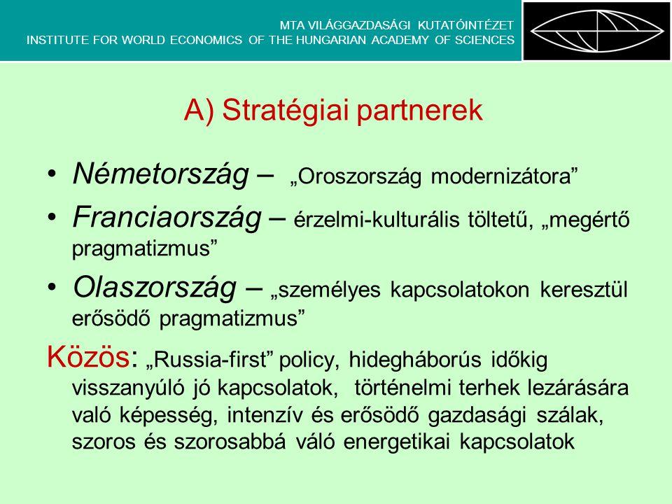 """MTA VILÁGGAZDASÁGI KUTATÓINTÉZET INSTITUTE FOR WORLD ECONOMICS OF THE HUNGARIAN ACADEMY OF SCIENCES B) Barátságos pragmatisták Spanyolország – """"megértő-udvarias pragmatista Ausztria – pragmatizmus energialábakon Finnország – a felelősségteljes pragmatista (bevonó magatartás, """"Oroszország tudásközpont szerep, környezeti szempontok) Bulgária – """"a szláv-ortodox közép-kelet-európai szövetséges ."""