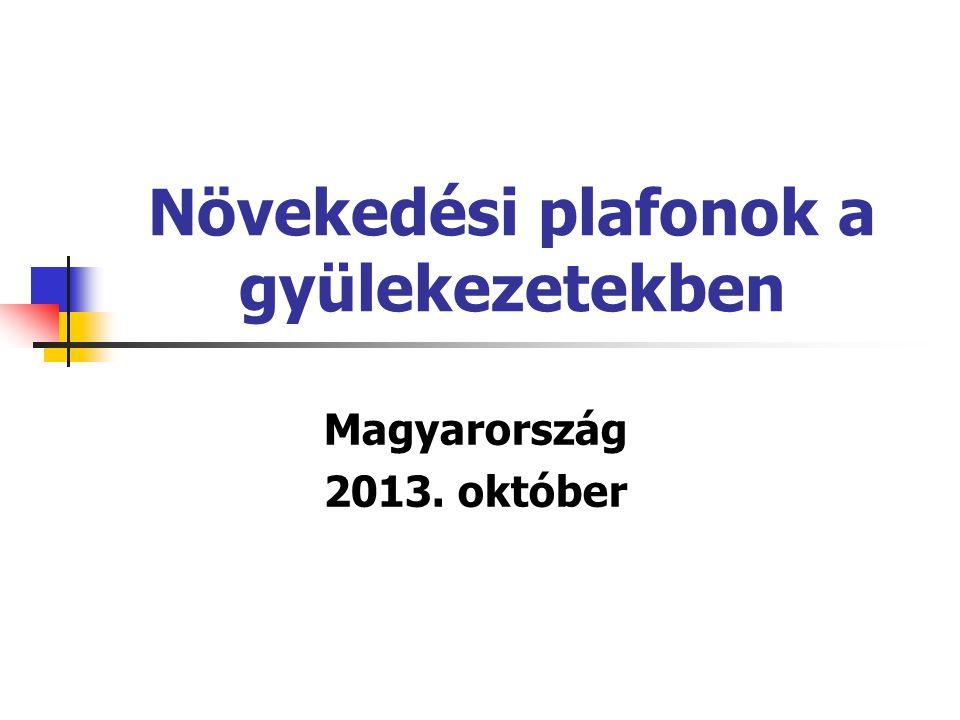 Növekedési plafonok a gyülekezetekben Magyarország 2013. október