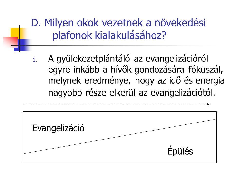 D. Milyen okok vezetnek a növekedési plafonok kialakulásához? 1. A gyülekezetplántáló az evangelizációról egyre inkább a hívők gondozására fókuszál, m
