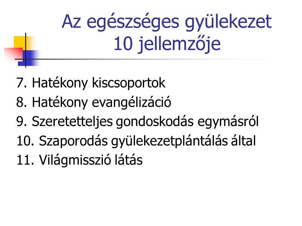 7. Hatékony kiscsoportok 8. Hatékony evangélizáció 9. Szeretetteljes gondoskodás egymásról 10. Szaporodás gyülekezetplántálás által 11. Világmisszió l