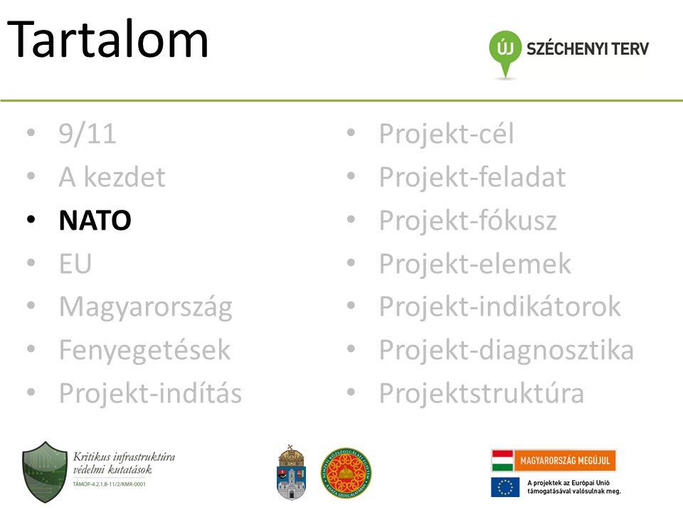 9/11 A kezdet NATO EU Magyarország Fenyegetések Projekt-indítás Tartalom Projekt-cél Projekt-feladat Projekt-fókusz Projekt-elemek Projekt-indikátorok