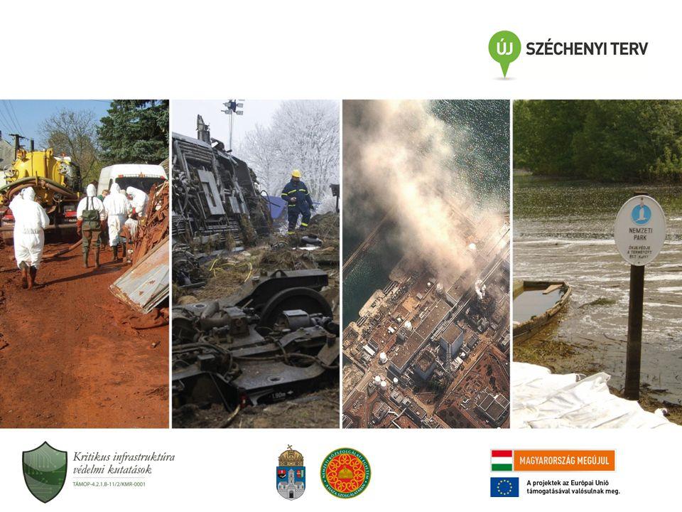Magyarország A terrorizmus elleni küzdelem aktuális feladatairól szóló 2112/2004 (V.7.) Korm.