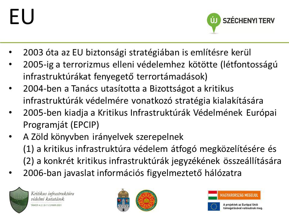 EU 2003 óta az EU biztonsági stratégiában is említésre kerül 2005-ig a terrorizmus elleni védelemhez kötötte (létfontosságú infrastruktúrákat fenyeget