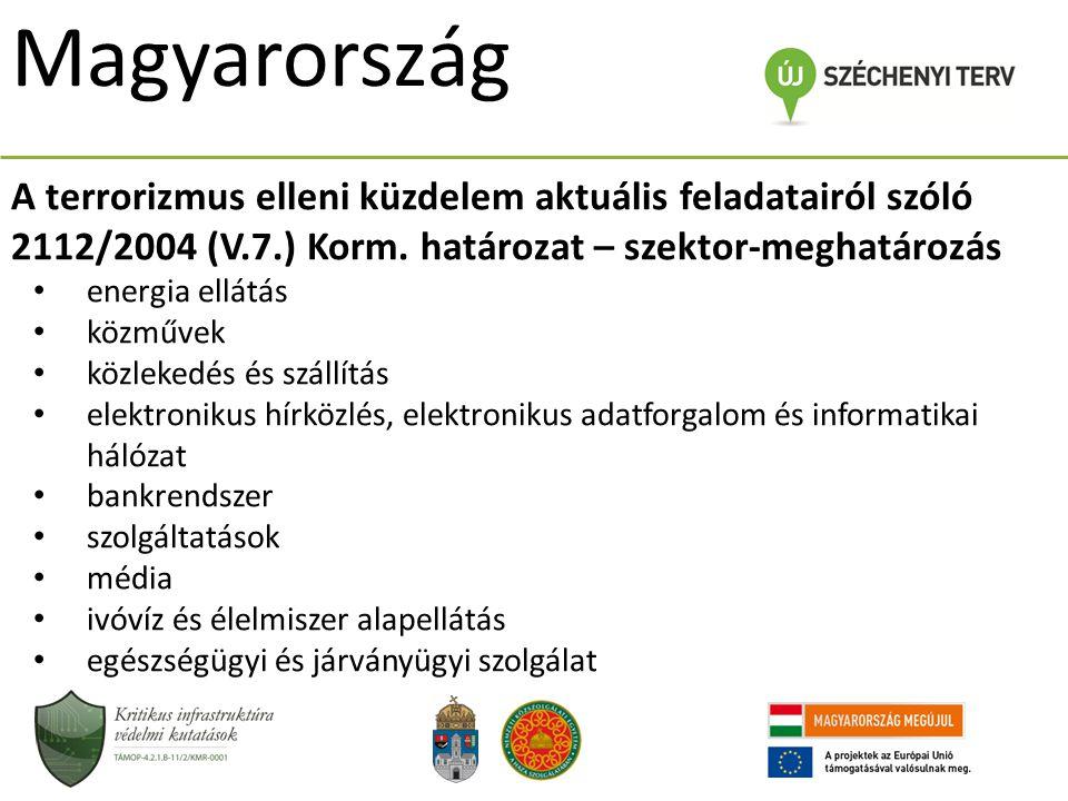 Magyarország A terrorizmus elleni küzdelem aktuális feladatairól szóló 2112/2004 (V.7.) Korm. határozat – szektor-meghatározás energia ellátás közműve