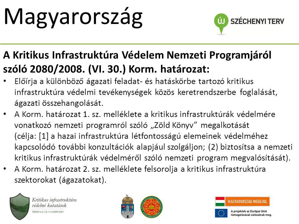 Magyarország A Kritikus Infrastruktúra Védelem Nemzeti Programjáról szóló 2080/2008. (VI. 30.) Korm. határozat: Előírja a különböző ágazati feladat- é