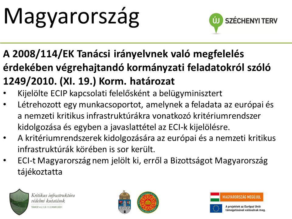 Magyarország A 2008/114/EK Tanácsi irányelvnek való megfelelés érdekében végrehajtandó kormányzati feladatokról szóló 1249/2010. (XI. 19.) Korm. határ