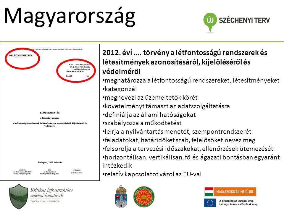 Magyarország 2012. évi …. törvény a létfontosságú rendszerek és létesítmények azonosításáról, kijelöléséről és védelméről meghatározza a létfontosságú