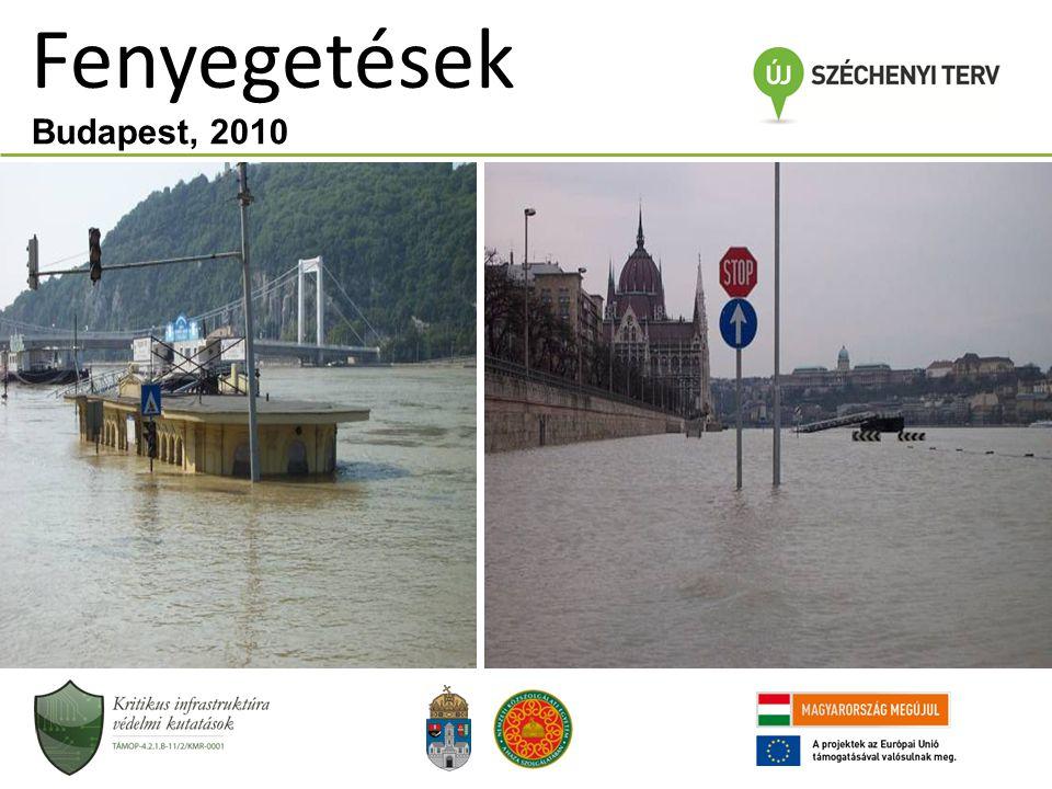 Budapest, 2010 Fenyegetések